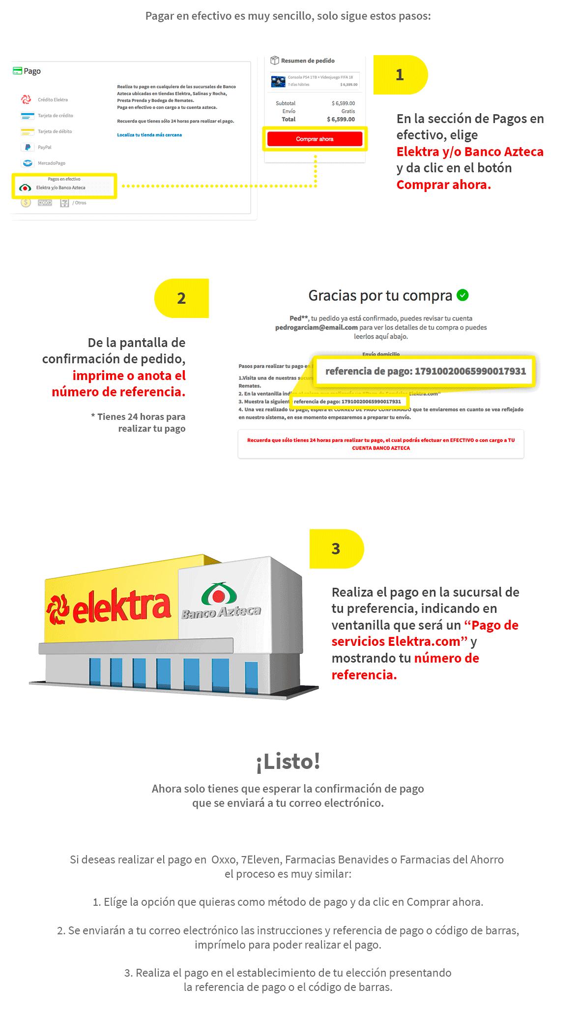 Paga con Efectivo en Sucursales de Elektra y Banco Azteca