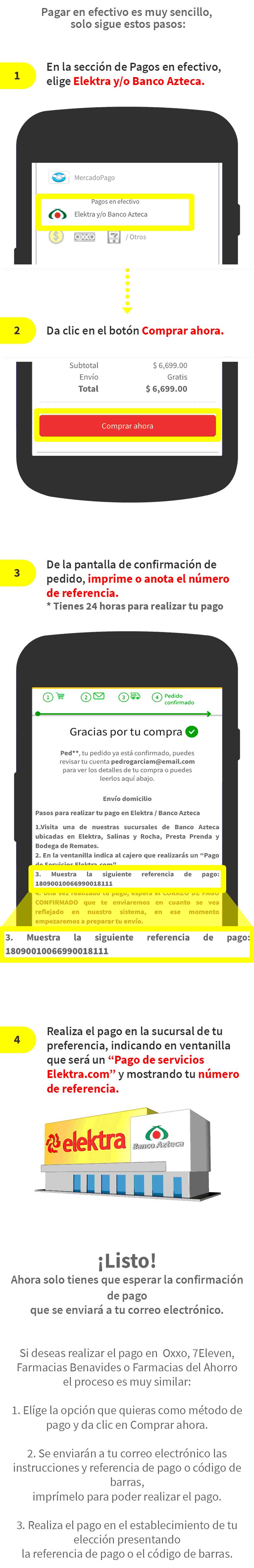 Paga Con Efectivo En Sucurs De Elektra Y Banco Azteca
